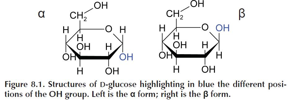 Structures of D-glucose highlighting in blue the different positions of the OH group. Left is the α form; right is the β form.