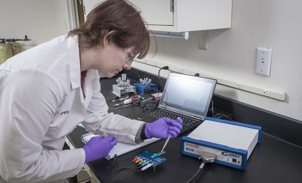 Lab Course: Complete Electrochemistry Lab